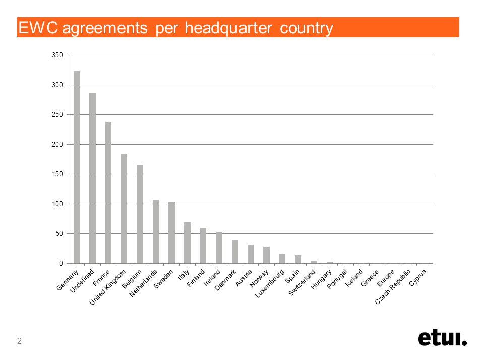 More information http://ec.europa.eu/social/main.jsp?catId=707&langId=en&i ntPageId=211#Implementation http://ec.europa.eu/social/main.jsp?catId=707&langId=en&i ntPageId=211#Implementation www.ewcdb.org 13