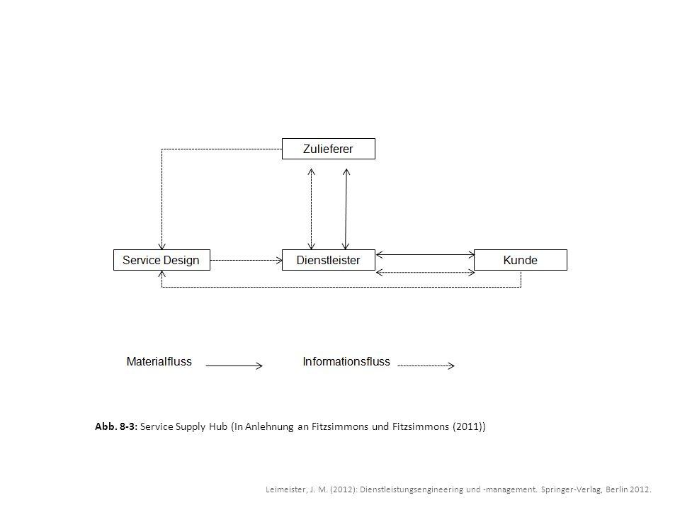 Abb.8-4: Outsourcing-Matrix (Haller 2005) Leimeister, J.