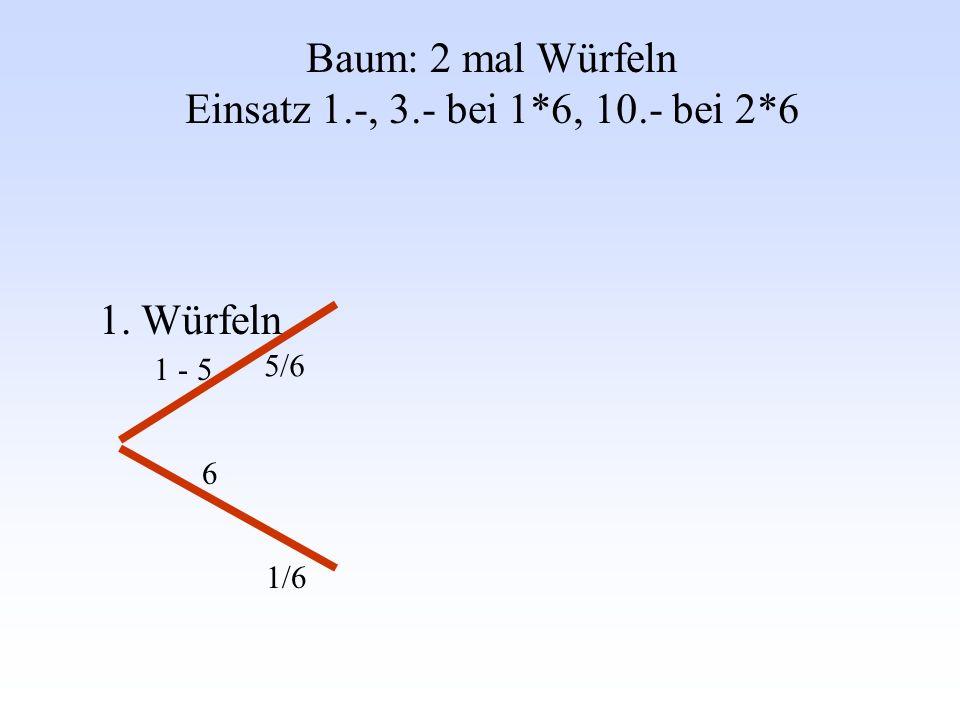 Baum: 2 mal Würfeln Einsatz 1.-, 3.- bei 1*6, 10.- bei 2*6 1. Würfeln 1 - 5 6 5/6 1/6