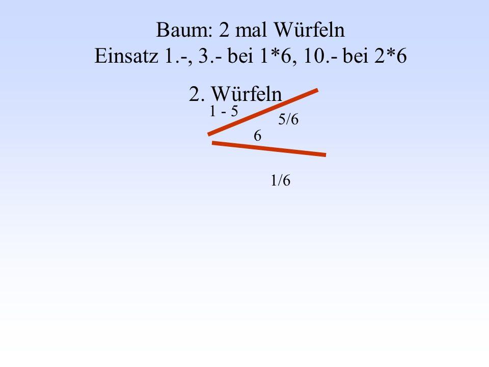 Baum: 2 mal Würfeln Einsatz 1.-, 3.- bei 1*6, 10.- bei 2*6 2. Würfeln 1 - 5 6 5/6 1/6