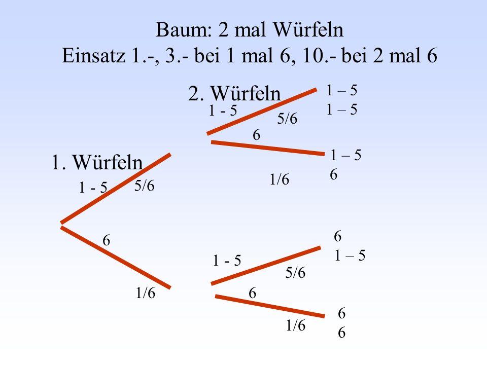 Baum: 2 mal Würfeln Einsatz 1.-, 3.- bei 1 mal 6, 10.- bei 2 mal 6 1. Würfeln 2. Würfeln 1 - 5 6 6 6 5/6 1/6 5/6 1/6 1 – 5 1 – 5 6 6 1 – 5 6
