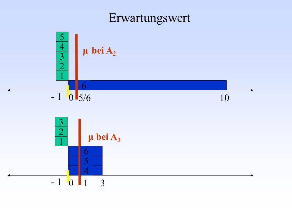 Erwartungswert - 1 3 1 1 10 1 5/6 0 0 μ bei A 2 μ bei A 3 2 3 4 5 6 2 3 4 5 6