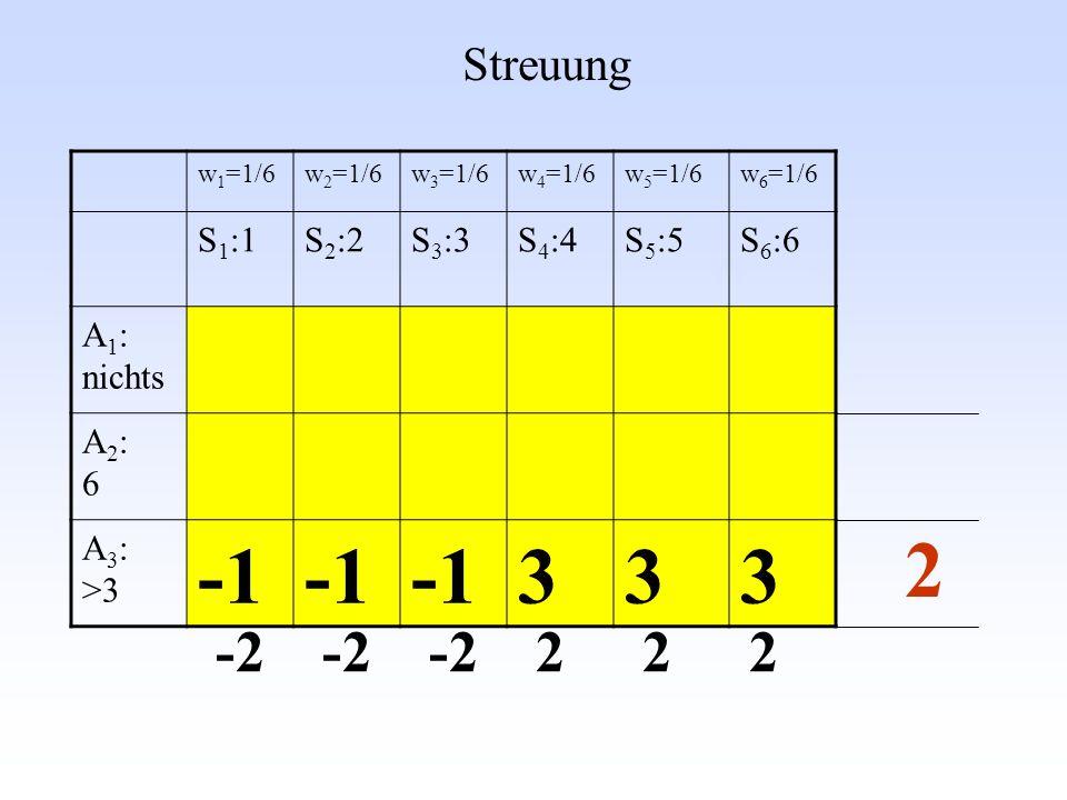 w 1 =1/6w 2 =1/6w 3 =1/6w 4 =1/6w 5 =1/6w 6 =1/6 S 1 :1S 2 :2S 3 :3S 4 :4S 5 :5S 6 :6 A 1 : nichts A2:6A2:6 A 3 : >3 333 Streuung 2 -2-2-2222
