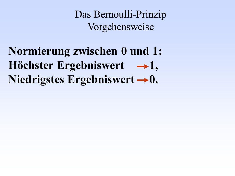 Das Bernoulli-Prinzip Vorgehensweise Normierung zwischen 0 und 1: Höchster Ergebniswert 1, Niedrigstes Ergebniswert 0.