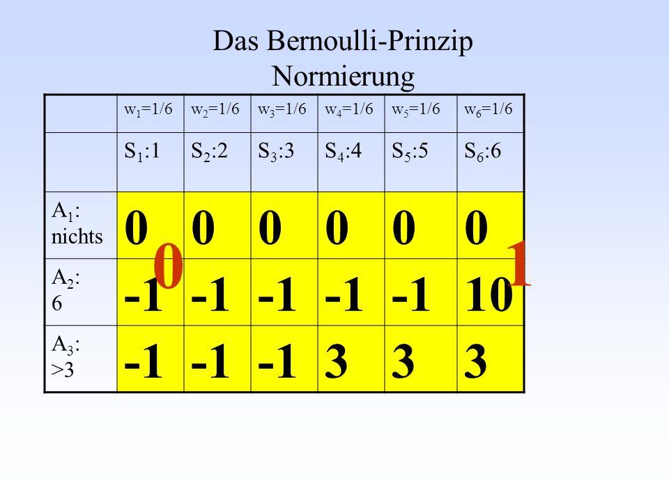 w 1 =1/6w 2 =1/6w 3 =1/6w 4 =1/6w 5 =1/6w 6 =1/6 S 1 :1S 2 :2S 3 :3S 4 :4S 5 :5S 6 :6 A 1 : nichts 000000 A2:6A2:6 10 A 3 : >3 333 0 1 Das Bernoulli-P