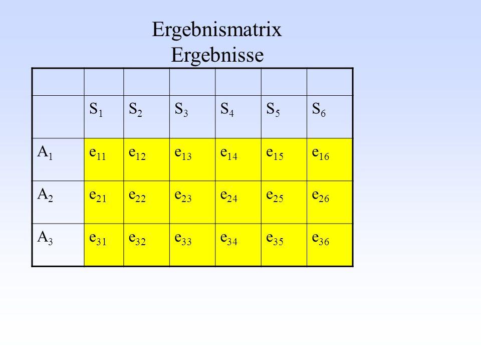 w1w1 w2w2 w3w3 w4w4 w5w5 w6w6 S1S1 S2S2 S3S3 S4S4 S5S5 S6S6 A1A1 e 11 e 12 e 13 e 14 e 15 e 16 A2A2 e 21 e 22 e 23 e 24 e 25 e 26 A3A3 e 31 e 32 e 33 e 34 e 35 e 36 Ergebnismatrix Eintrittswahrscheinlichkeiten