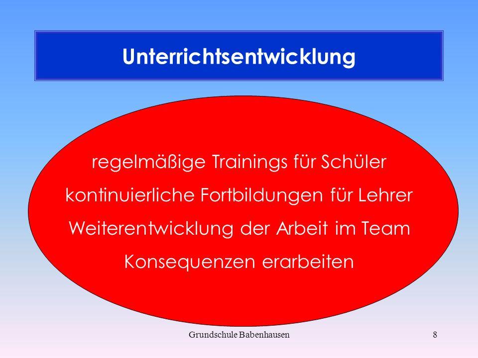 Grundschule Babenhausen9 Unterrichtsentwicklung – Ziele: Wir pflegen die in den Trainings vereinbarten Methoden.