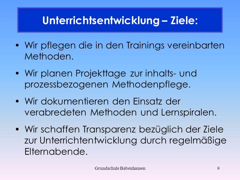 Grundschule Babenhausen10 Qualitätssicherung Deutsch Gesprächskultur Förderkonzept Lesen Leseförderung Lese – Schreib – Kultur