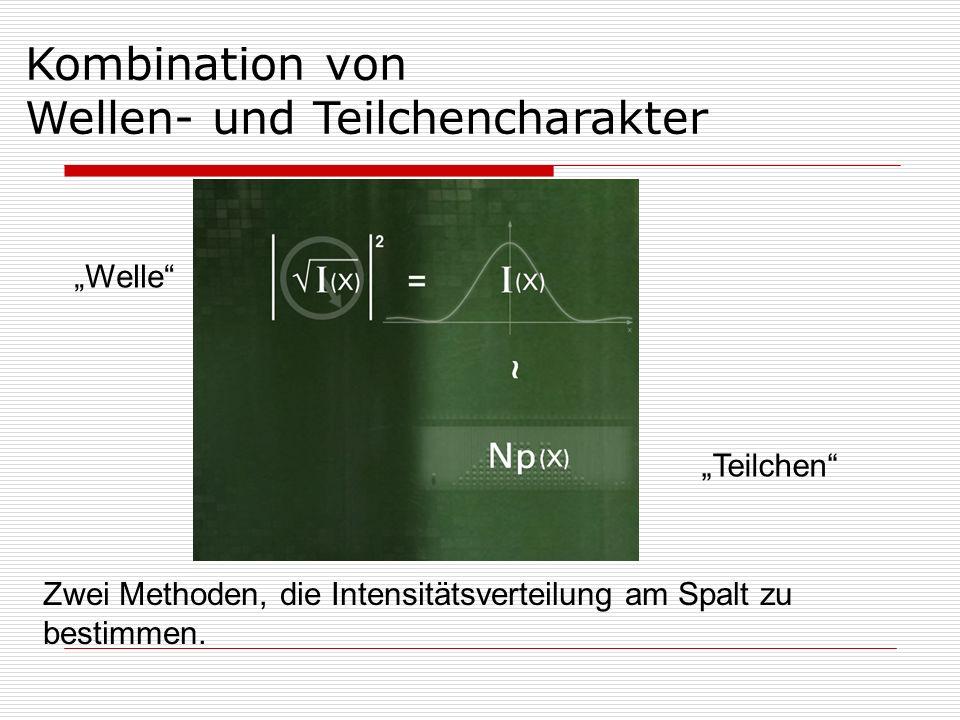 Kombination von Wellen- und Teilchencharakter Zwei Methoden, die Intensitätsverteilung am Spalt zu bestimmen. Teilchen Welle