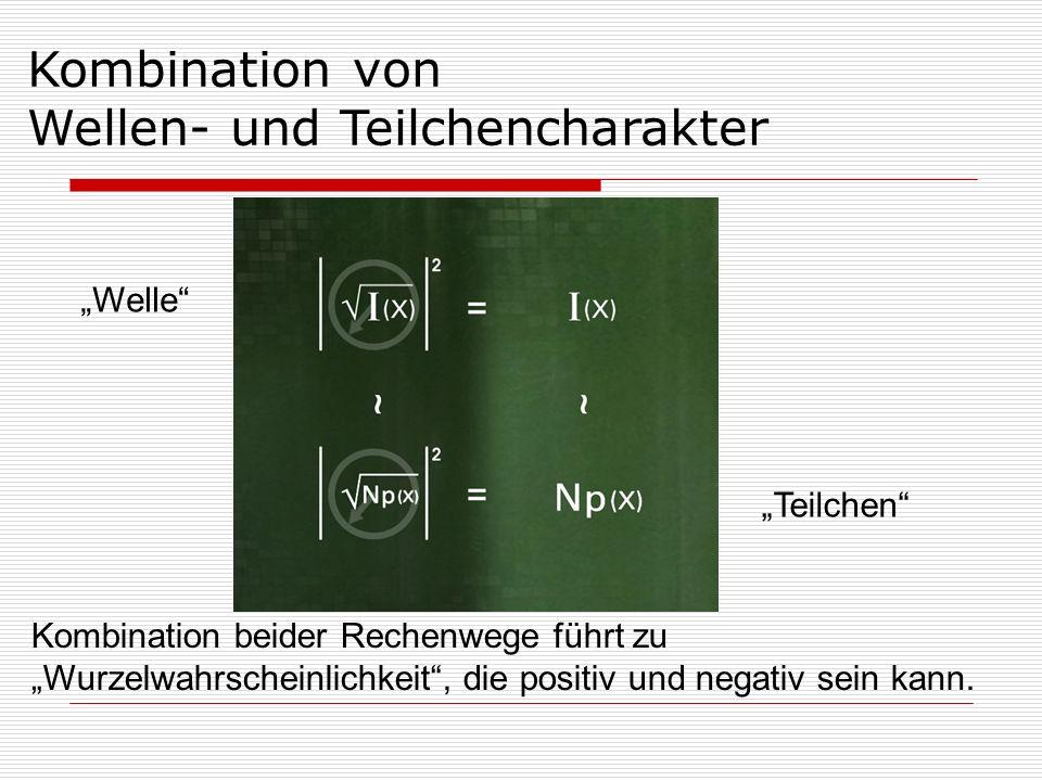 Kombination von Wellen- und Teilchencharakter Kombination beider Rechenwege führt zu Wurzelwahrscheinlichkeit, die positiv und negativ sein kann. Teil
