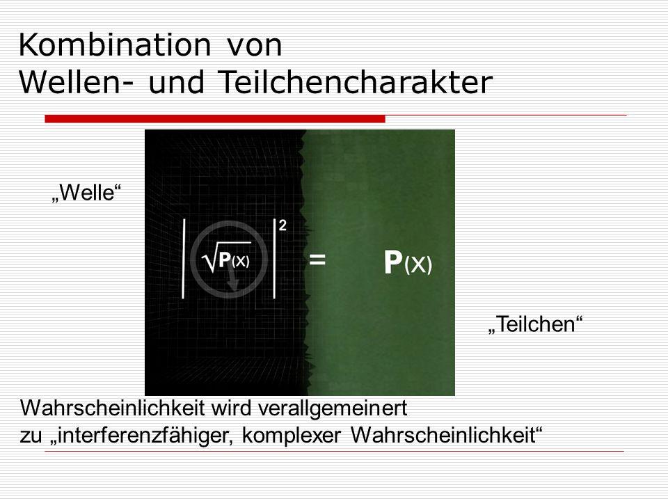 Kombination von Wellen- und Teilchencharakter Wahrscheinlichkeit wird verallgemeinert zu interferenzfähiger, komplexer Wahrscheinlichkeit Teilchen Wel