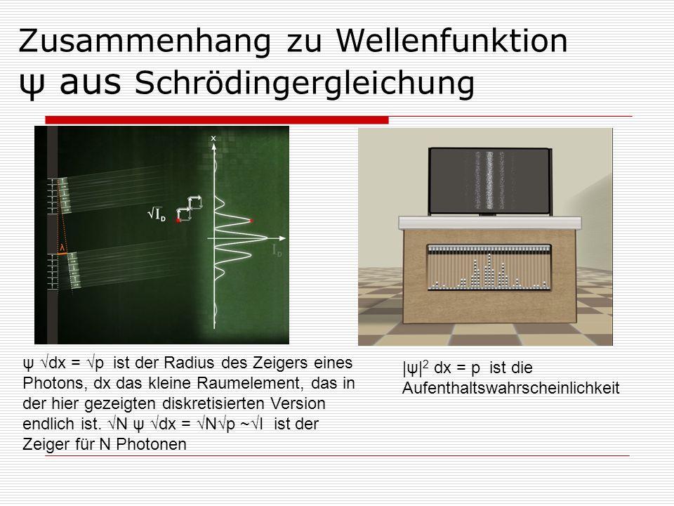 Zusammenhang zu Wellenfunktion ψ aus Schrödingergleichung |ψ| 2 dx = p ist die Aufenthaltswahrscheinlichkeit ψ dx = p ist der Radius des Zeigers eines