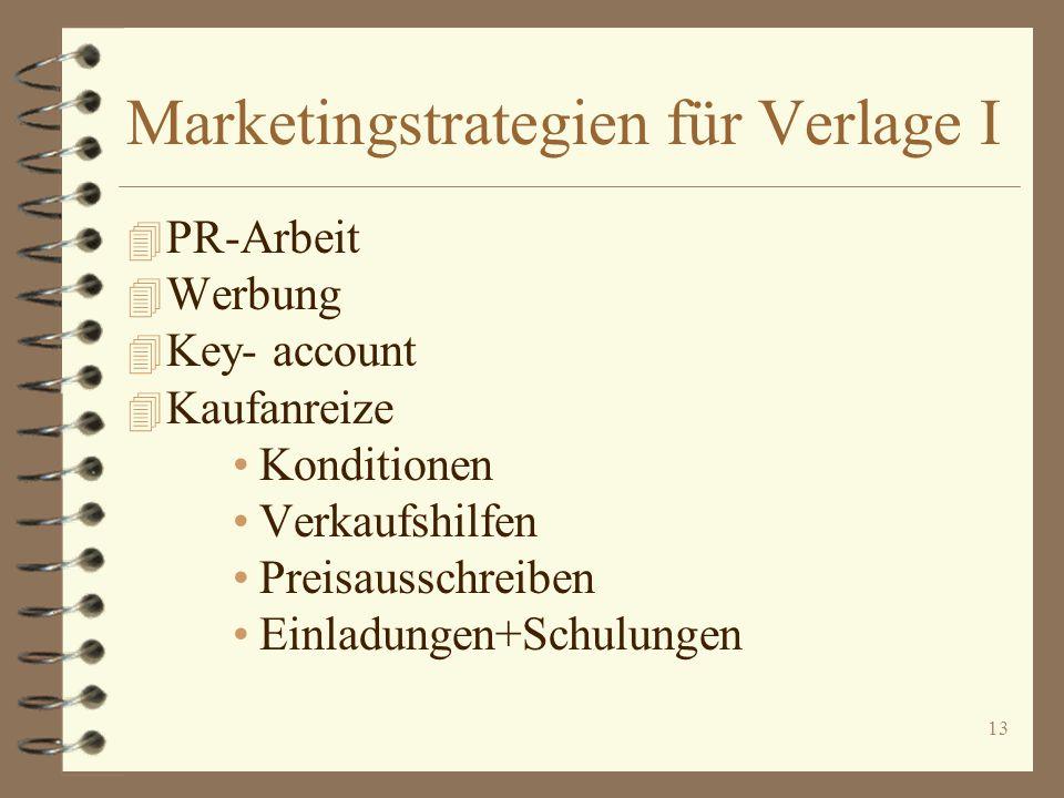13 Marketingstrategien für Verlage I 4 PR-Arbeit 4 Werbung 4 Key- account 4 Kaufanreize Konditionen Verkaufshilfen Preisausschreiben Einladungen+Schul