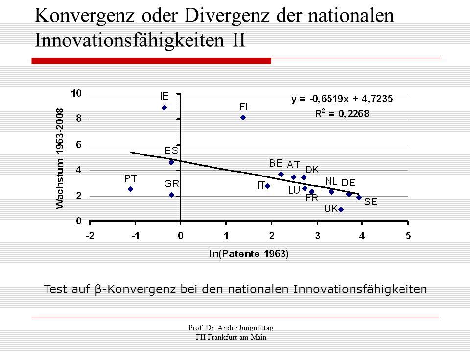 Prof. Dr. Andre Jungmittag FH Frankfurt am Main Konvergenz oder Divergenz der nationalen Innovationsfähigkeiten II Test auf β-Konvergenz bei den natio