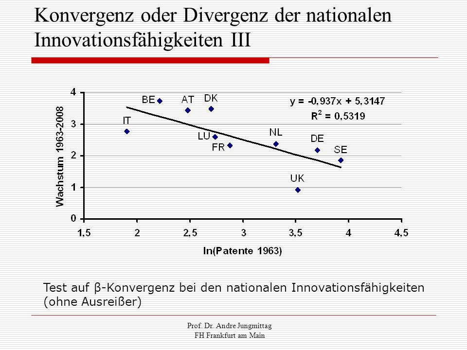 Prof. Dr. Andre Jungmittag FH Frankfurt am Main Konvergenz oder Divergenz der nationalen Innovationsfähigkeiten III Test auf β-Konvergenz bei den nati