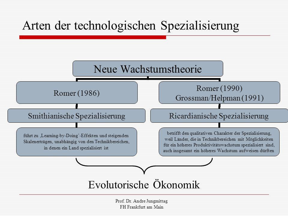 Prof. Dr. Andre Jungmittag FH Frankfurt am Main Arten der technologischen Spezialisierung Neue Wachstumstheorie Romer (1986) Smithianische Spezialisie