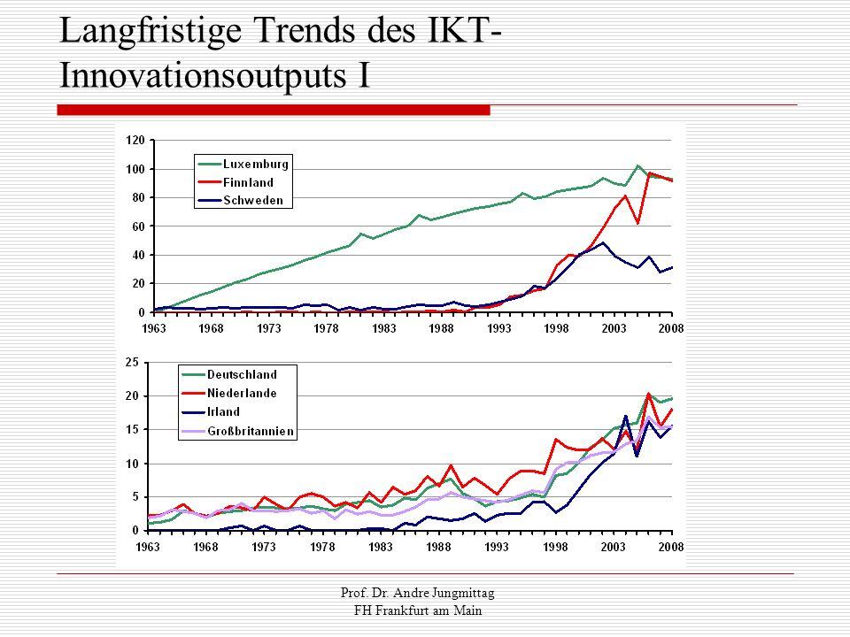 Prof. Dr. Andre Jungmittag FH Frankfurt am Main Langfristige Trends des IKT- Innovationsoutputs I