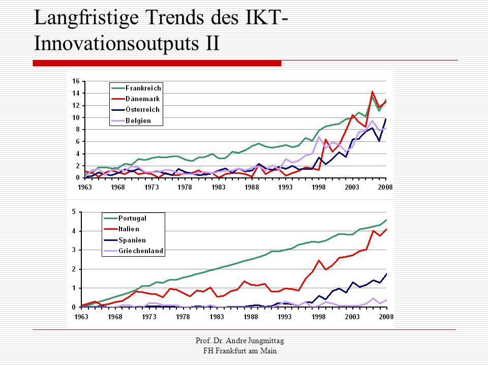 Prof. Dr. Andre Jungmittag FH Frankfurt am Main Langfristige Trends des IKT- Innovationsoutputs II