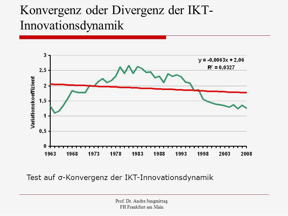 Prof. Dr. Andre Jungmittag FH Frankfurt am Main Konvergenz oder Divergenz der IKT- Innovationsdynamik Test auf σ-Konvergenz der IKT-Innovationsdynamik