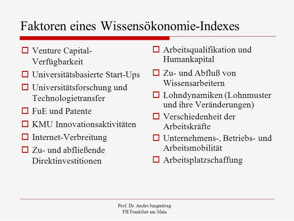Prof. Dr. Andre Jungmittag FH Frankfurt am Main Faktoren eines Wissensökonomie-Indexes Venture Capital- Verfügbarkeit Universitätsbasierte Start-Ups U