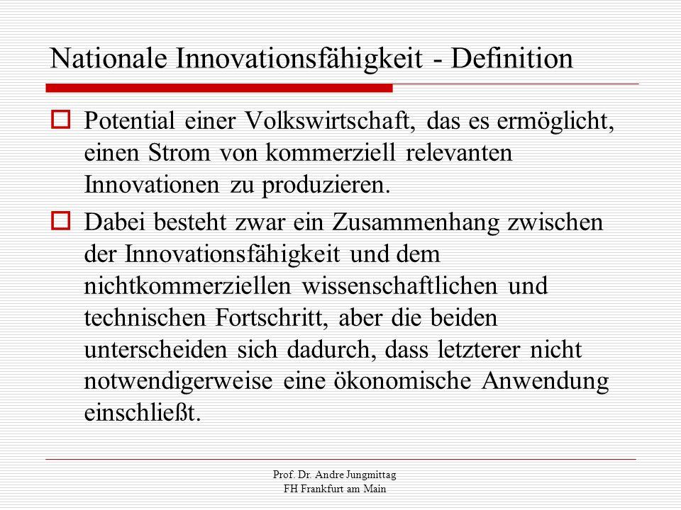 Prof. Dr. Andre Jungmittag FH Frankfurt am Main Nationale Innovationsfähigkeit - Definition Potential einer Volkswirtschaft, das es ermöglicht, einen