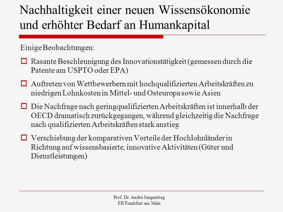 Prof. Dr. Andre Jungmittag FH Frankfurt am Main Nachhaltigkeit einer neuen Wissensökonomie und erhöhter Bedarf an Humankapital Einige Beobachtungen: R