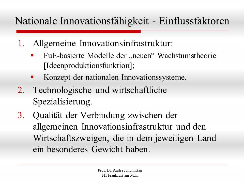 Prof. Dr. Andre Jungmittag FH Frankfurt am Main Nationale Innovationsfähigkeit - Einflussfaktoren 1.Allgemeine Innovationsinfrastruktur: FuE-basierte