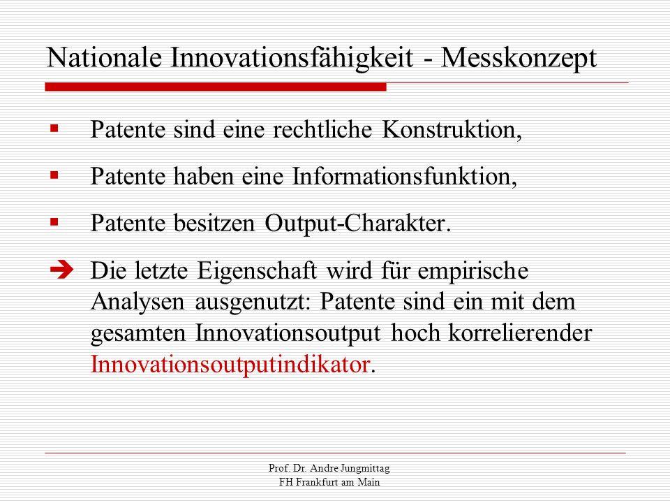 Prof. Dr. Andre Jungmittag FH Frankfurt am Main Nationale Innovationsfähigkeit - Messkonzept Patente sind eine rechtliche Konstruktion, Patente haben