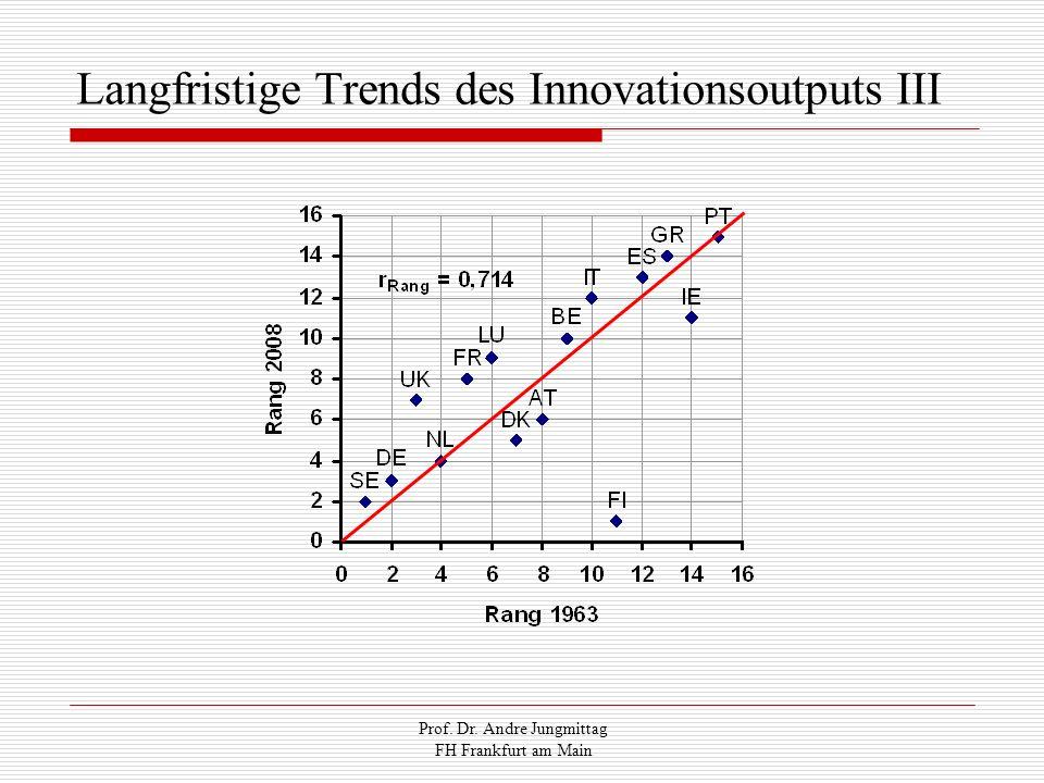 Prof. Dr. Andre Jungmittag FH Frankfurt am Main Langfristige Trends des Innovationsoutputs III