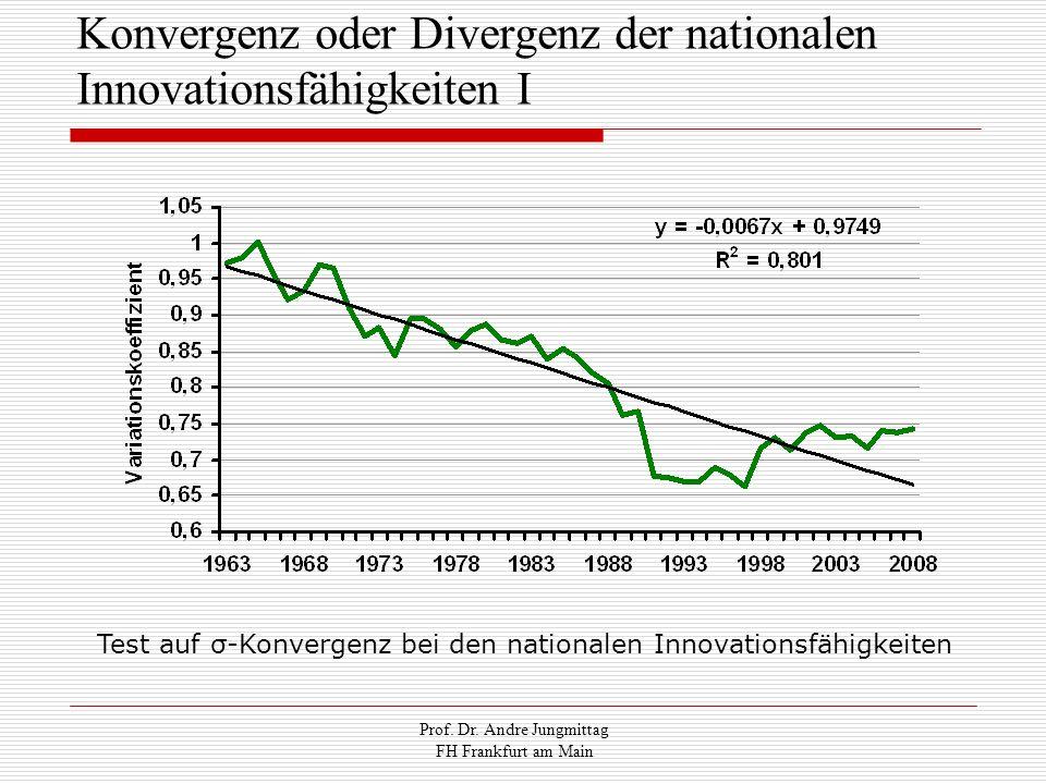 Prof. Dr. Andre Jungmittag FH Frankfurt am Main Konvergenz oder Divergenz der nationalen Innovationsfähigkeiten I Test auf σ-Konvergenz bei den nation