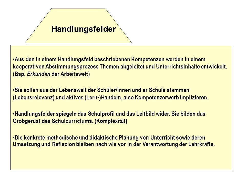 Handlungsfelder Aus den in einem Handlungsfeld beschriebenen Kompetenzen werden in einem kooperativen Abstimmungsprozess Themen abgeleitet und Unterri