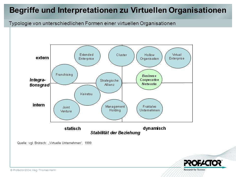 © Profactor 2004; Mag. Thomas Hahn Begriffe und Interpretationen zu Virtuellen Organisationen Typologie von unterschiedlichen Formen einer virtuellen