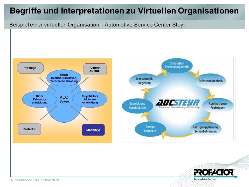 © Profactor 2004; Mag. Thomas Hahn Begriffe und Interpretationen zu Virtuellen Organisationen Beispiel einer virtuellen Organisation – Automotive Serv