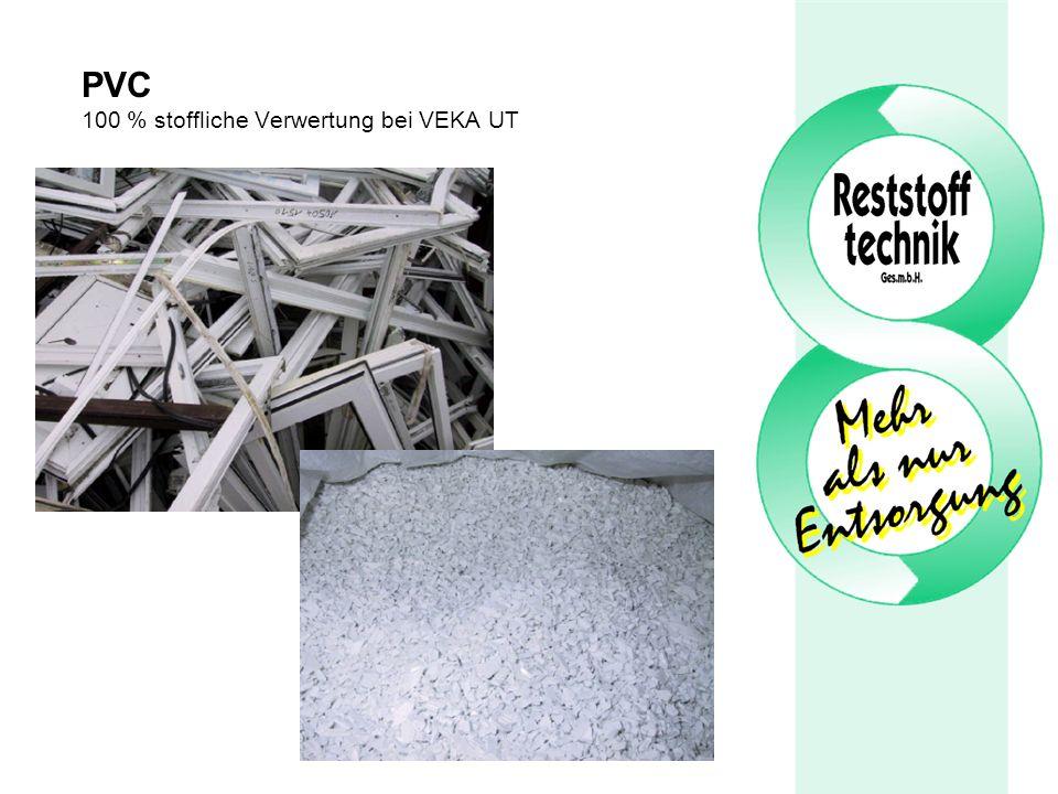 Aluminium, Messing und Eisen 100 % stoffliche Verwertung