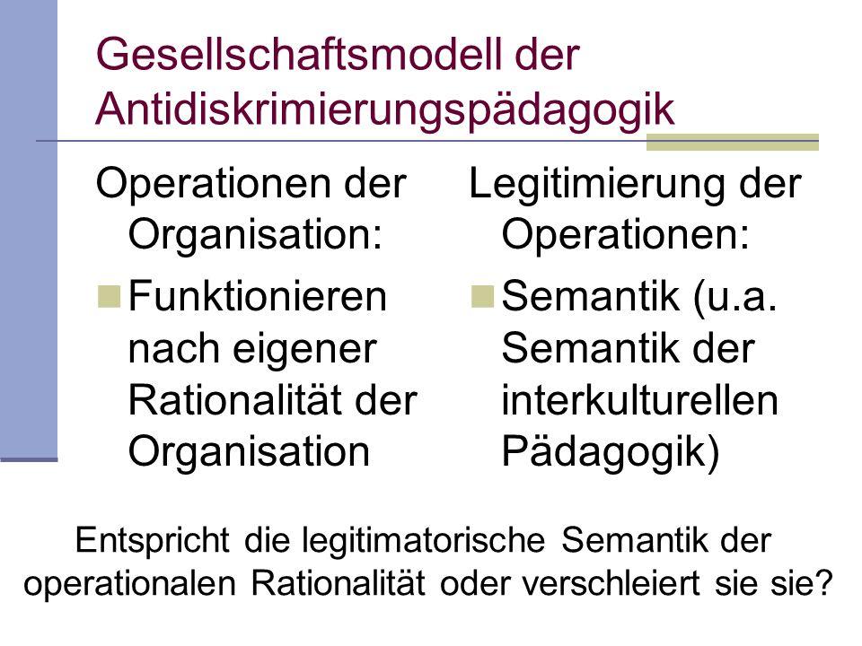 Operationen der Organisation: Funktionieren nach eigener Rationalität der Organisation Legitimierung der Operationen: Semantik (u.a.