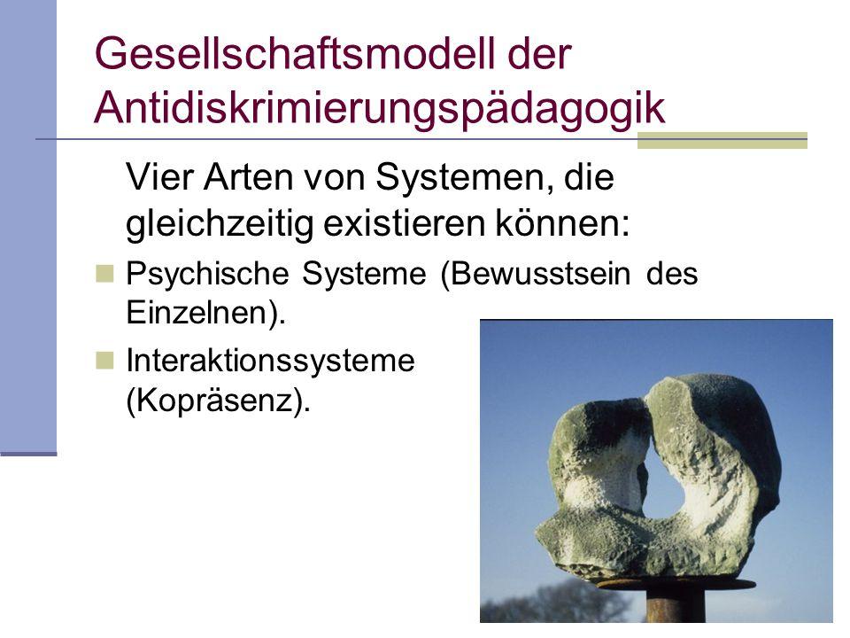 Gesellschaftsmodell der Antidiskrimierungspädagogik Vier Arten von Systemen, die gleichzeitig existieren können: Psychische Systeme (Bewusstsein des Einzelnen).