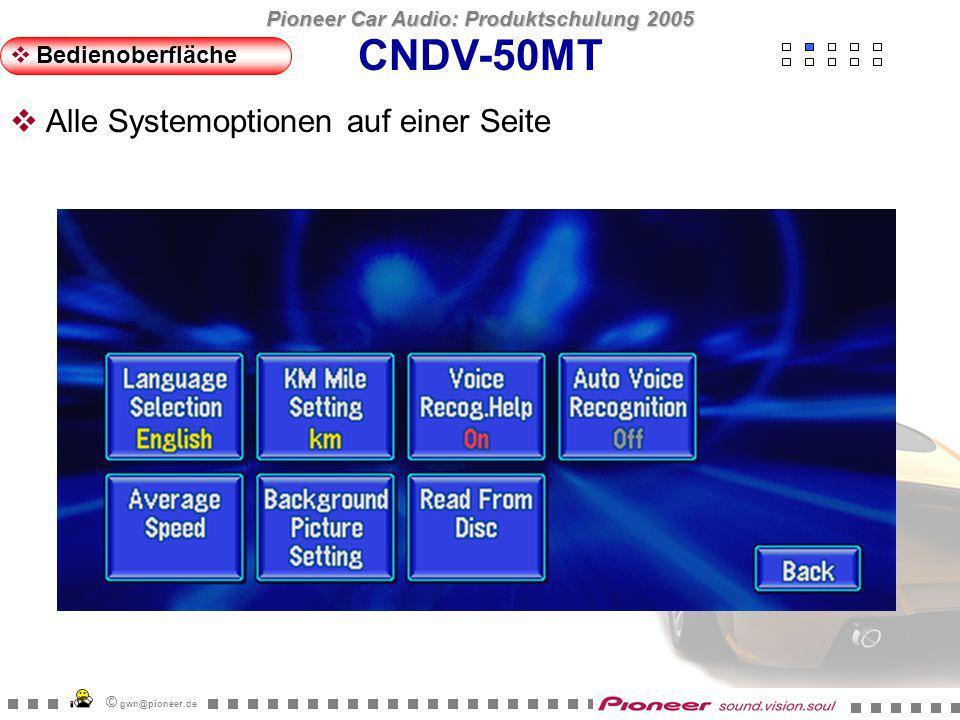 Pioneer Car Audio: Produktschulung 2005 © gwn@pioneer.de CNDV-50MT Bedienoberfläche Individuell konfigurierbares Kurzmenu