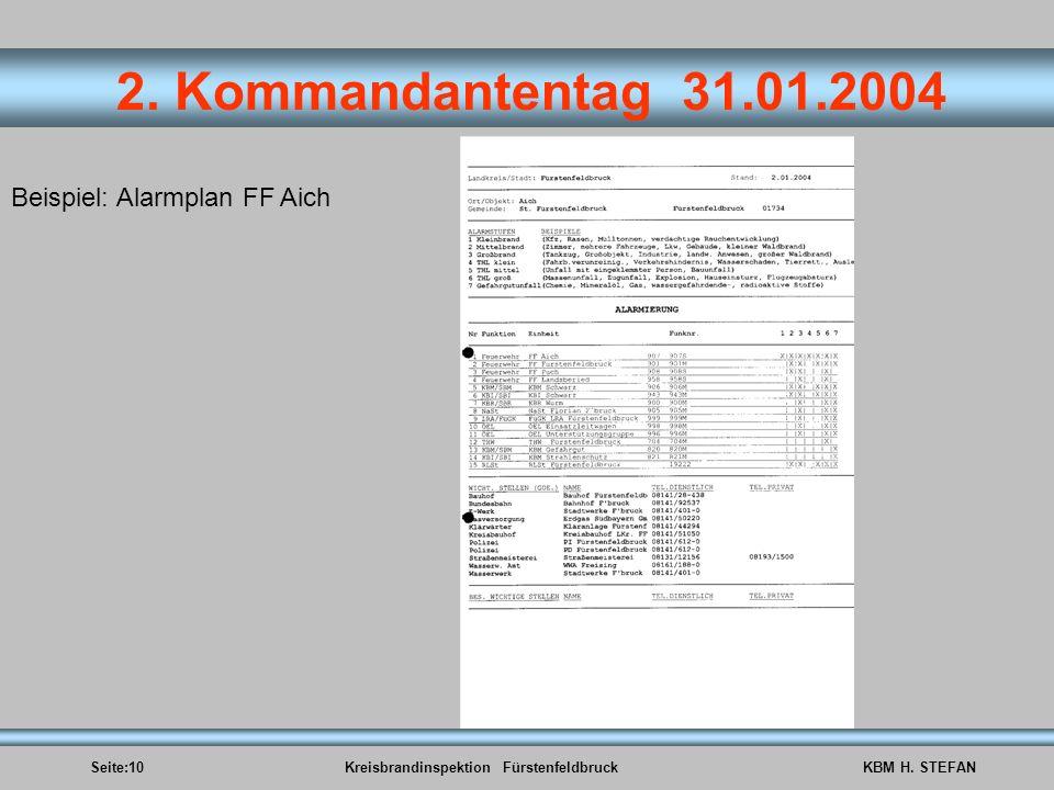 Seite:10Kreisbrandinspektion FürstenfeldbruckKBM H. STEFAN 2. Kommandantentag 31.01.2004 Beispiel: Alarmplan FF Aich