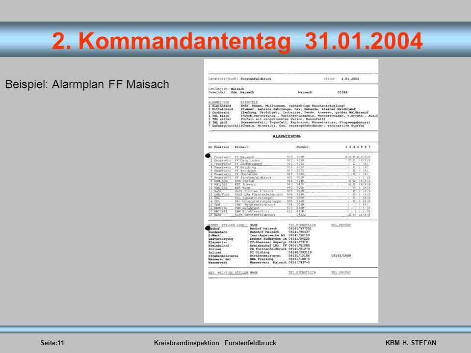 Seite:11Kreisbrandinspektion FürstenfeldbruckKBM H. STEFAN 2. Kommandantentag 31.01.2004 Beispiel: Alarmplan FF Maisach