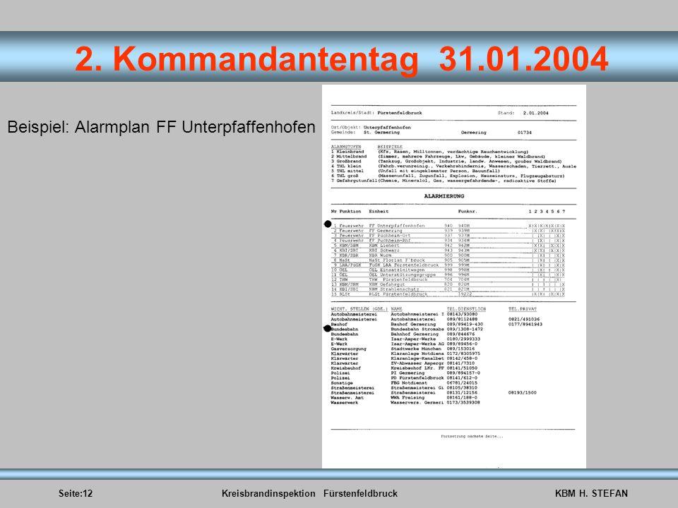 Seite:12Kreisbrandinspektion FürstenfeldbruckKBM H. STEFAN 2. Kommandantentag 31.01.2004 Beispiel: Alarmplan FF Unterpfaffenhofen