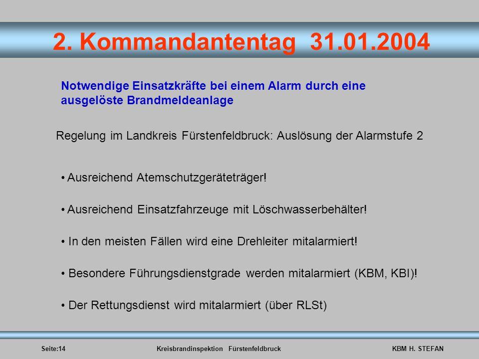 Seite:14Kreisbrandinspektion FürstenfeldbruckKBM H. STEFAN 2. Kommandantentag 31.01.2004 Notwendige Einsatzkräfte bei einem Alarm durch eine ausgelöst
