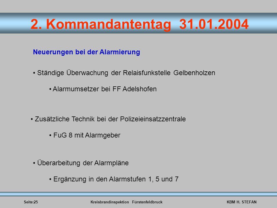Seite:25Kreisbrandinspektion FürstenfeldbruckKBM H. STEFAN 2. Kommandantentag 31.01.2004 Neuerungen bei der Alarmierung Ständige Überwachung der Relai