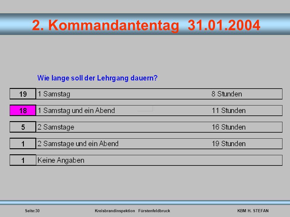 Seite:30Kreisbrandinspektion FürstenfeldbruckKBM H. STEFAN 2. Kommandantentag 31.01.2004