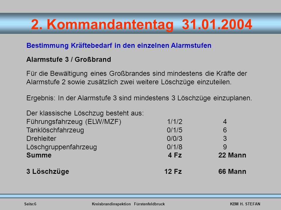 Seite:6Kreisbrandinspektion FürstenfeldbruckKBM H. STEFAN 2. Kommandantentag 31.01.2004 Bestimmung Kräftebedarf in den einzelnen Alarmstufen Alarmstuf