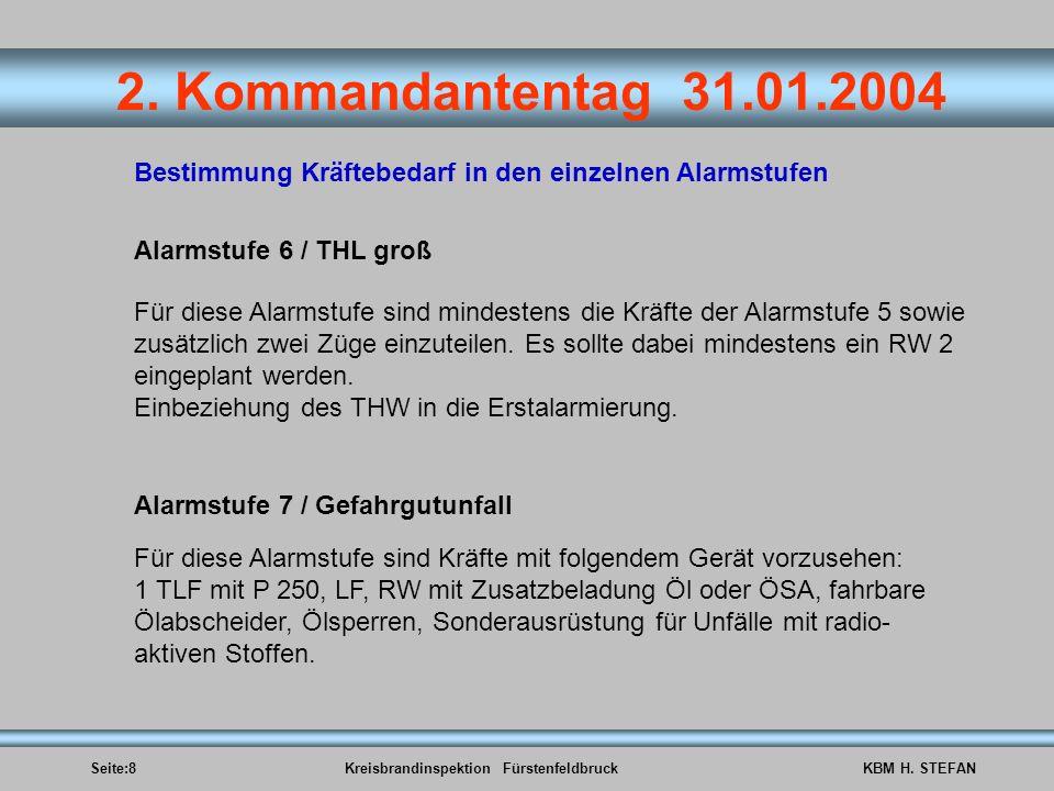 Seite:8Kreisbrandinspektion FürstenfeldbruckKBM H. STEFAN 2. Kommandantentag 31.01.2004 Bestimmung Kräftebedarf in den einzelnen Alarmstufen Alarmstuf