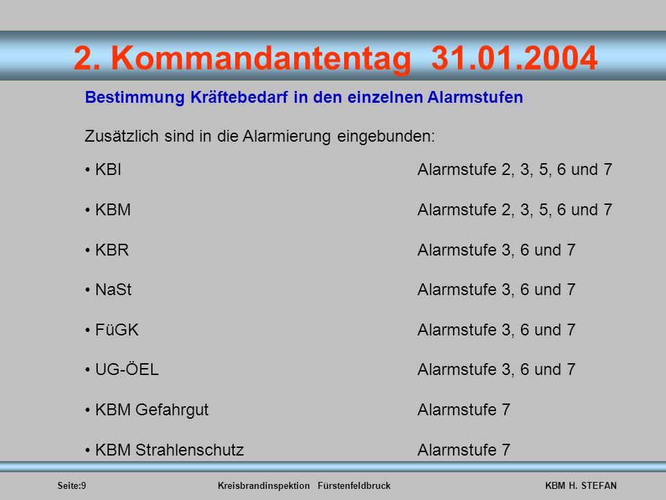 Seite:9Kreisbrandinspektion FürstenfeldbruckKBM H. STEFAN 2. Kommandantentag 31.01.2004 Bestimmung Kräftebedarf in den einzelnen Alarmstufen Zusätzlic