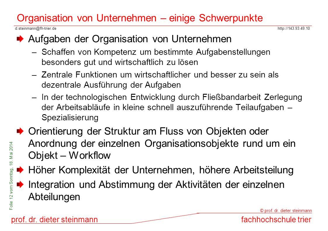 d.steinmann@fh-trier.dehttp://143.93.49.10 prof. dr. dieter steinmannfachhochschule trier © prof. dr. dieter steinmann Folie 12 vom Sonntag, 18. Mai 2
