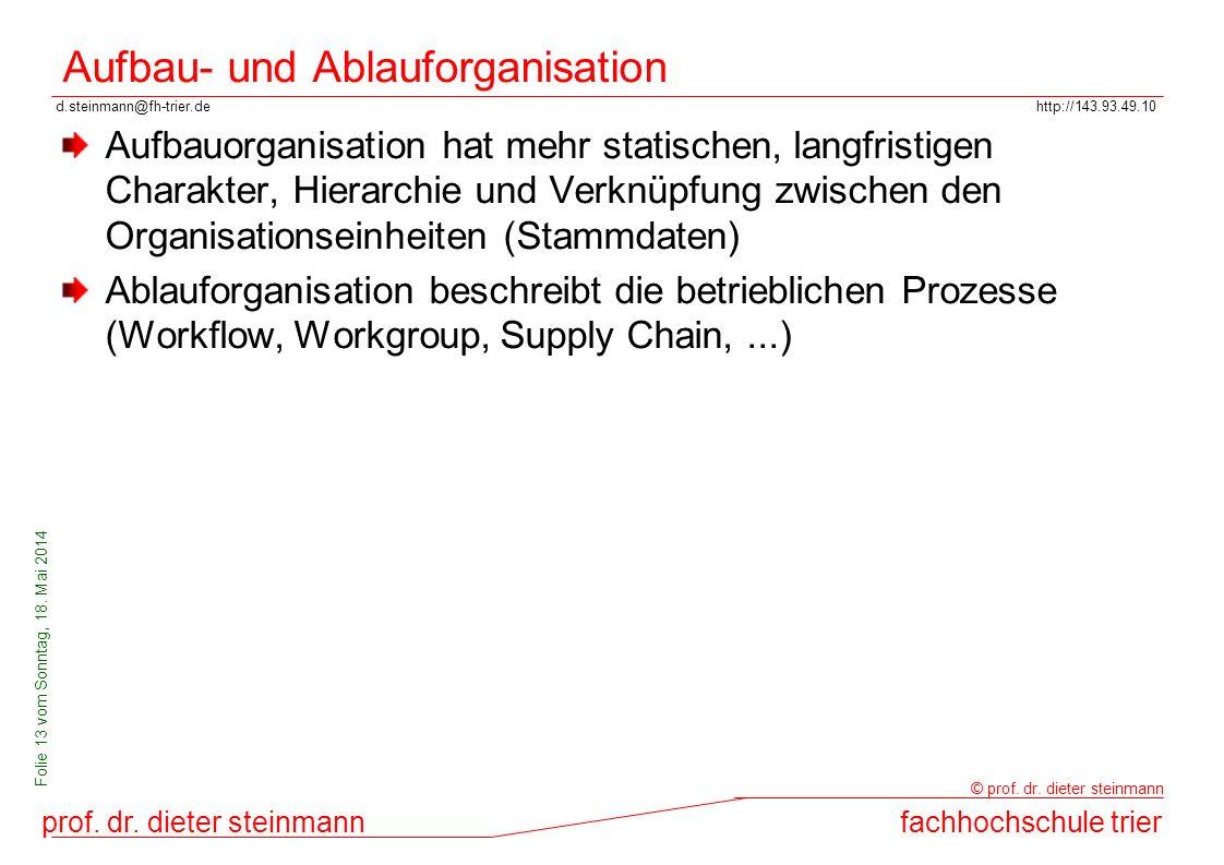 d.steinmann@fh-trier.dehttp://143.93.49.10 prof. dr. dieter steinmannfachhochschule trier © prof. dr. dieter steinmann Folie 13 vom Sonntag, 18. Mai 2