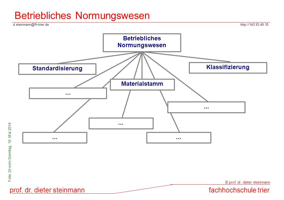 d.steinmann@fh-trier.dehttp://143.93.49.10 prof. dr. dieter steinmannfachhochschule trier © prof. dr. dieter steinmann Folie 29 vom Sonntag, 18. Mai 2