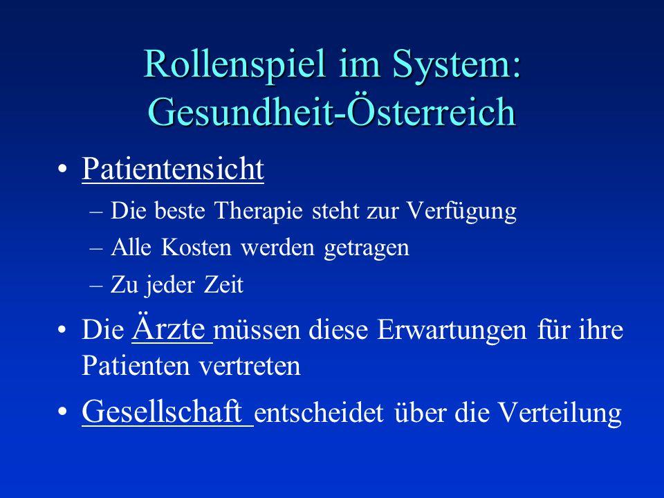 Rollenspiel im System: Gesundheit-Österreich Patientensicht –Die beste Therapie steht zur Verfügung –Alle Kosten werden getragen –Zu jeder Zeit Die Är